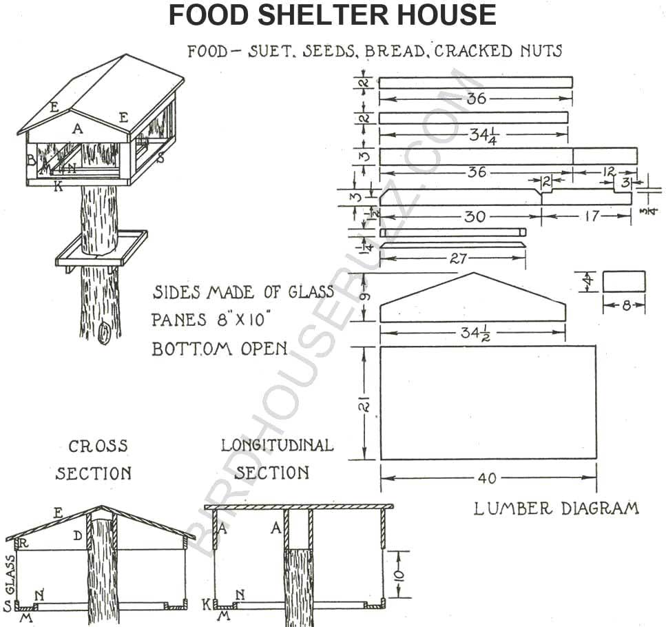 Bird House Plans Pdf House Plans
